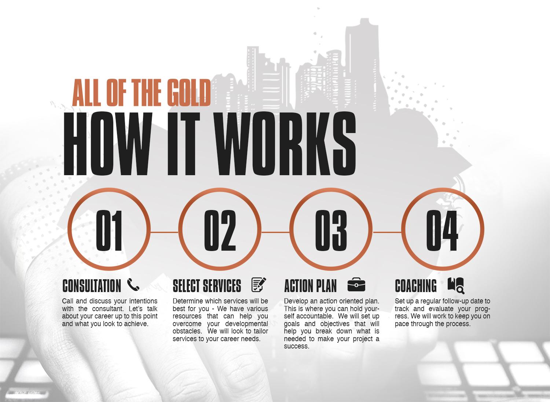 Infographic_AllTheGold_White.jpg