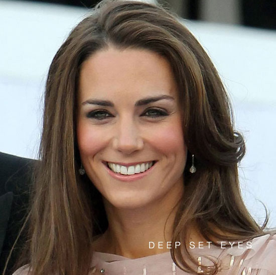 kate-middleton-deep-set-eyes.jpg