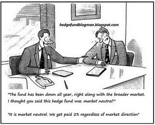 """.. to the slaughter. Funds shifting to bonds at these yields will regret it. From FT earlier this week:    """"Investors have  fallen so far out of love with stocks  that assets in fixed income hedge funds are poised to overtake those in equity trading strategies for the first time in the history of the $2tn industry.    At the end of the third quarter, both equity hedge funds and relative value arbitrage – a catch-all for a variety of fixed income strategies – managed $586bn each. """"It's highly likely that by the end of the year equities will no longer be the largest strategy, and that has never happened before"""", said Ken Heinz, president of HFR, the data provider."""""""