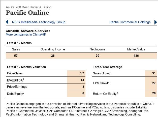 Pacific Online - Asia's Top 200 Under a Billion