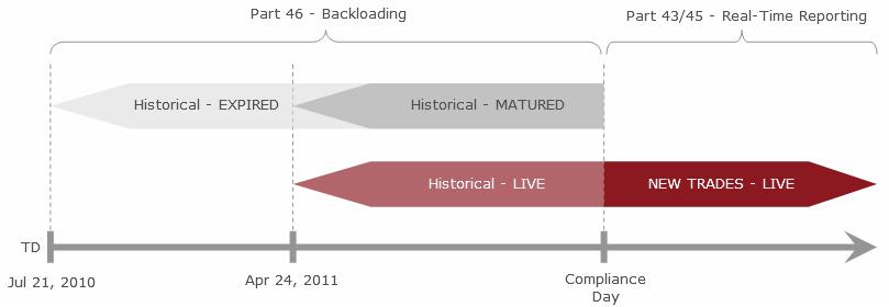 backload_diagram_5a.png