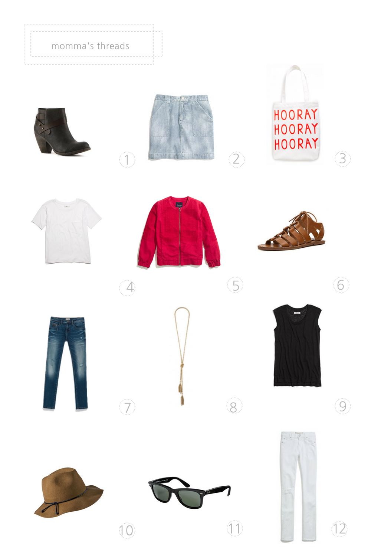 Spring Wardrobe | StyleSmaller