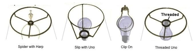 Lampshade Fittings