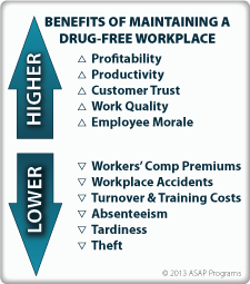 Higher-Lower-Benefits-of-a-DFWP225.png