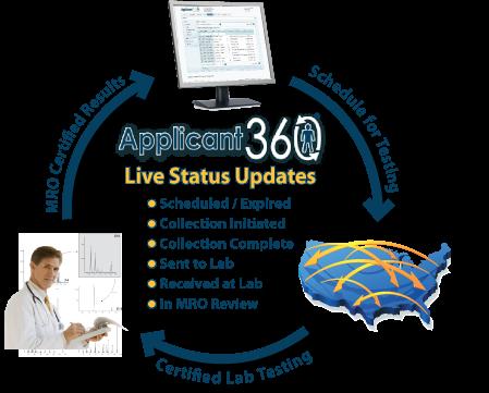 Loop-Status-Updates-Graphic.png