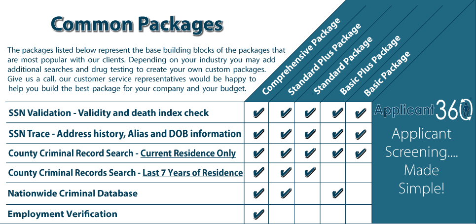 Common-Packages-Graphic8162019.png