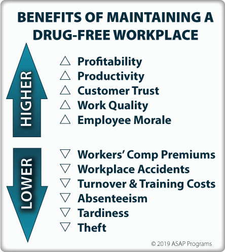 Higher-Lower-Benefits-of-a-DFWP-2019.png