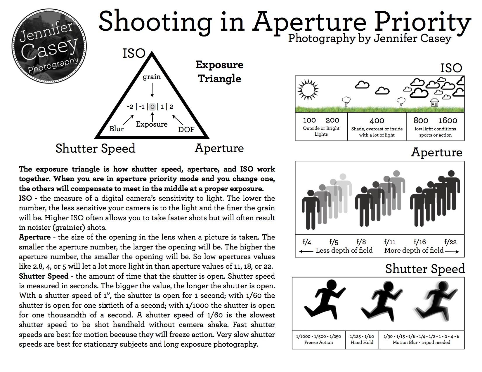 exposure triangle.jpg