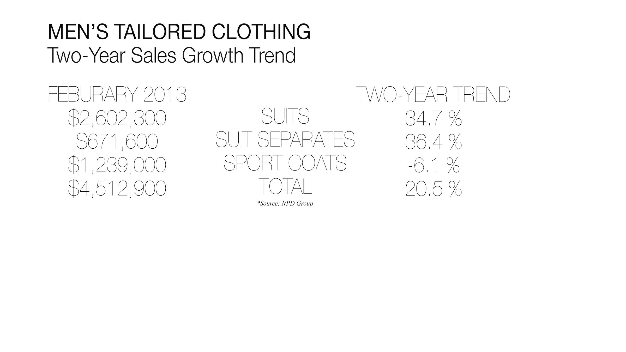 Men's Tailored Clothing.jpg