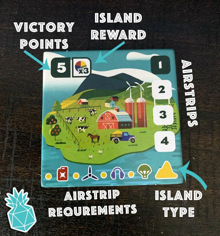 wayfinders island breakdown.jpg