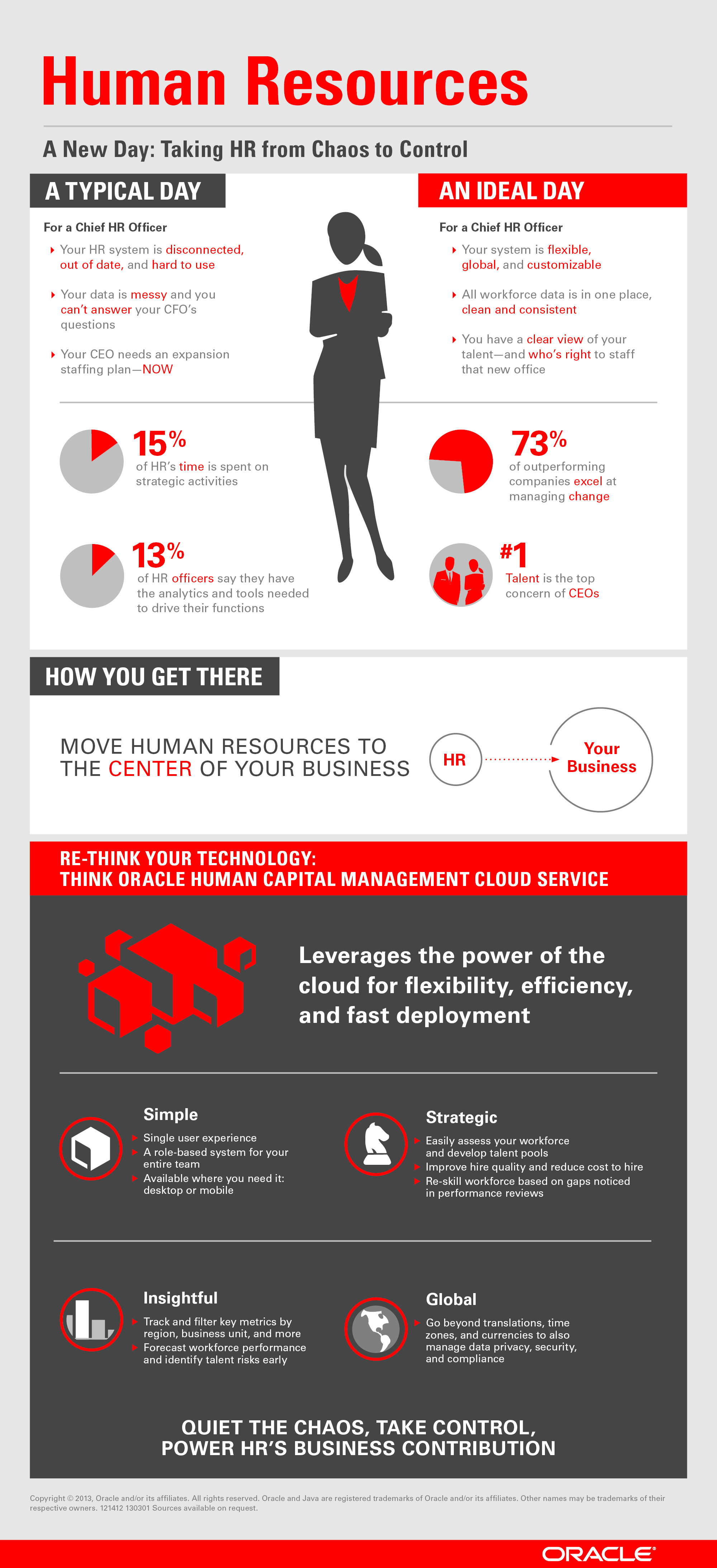 121412_HCM_Infographic_Oracle_08_D.jpg