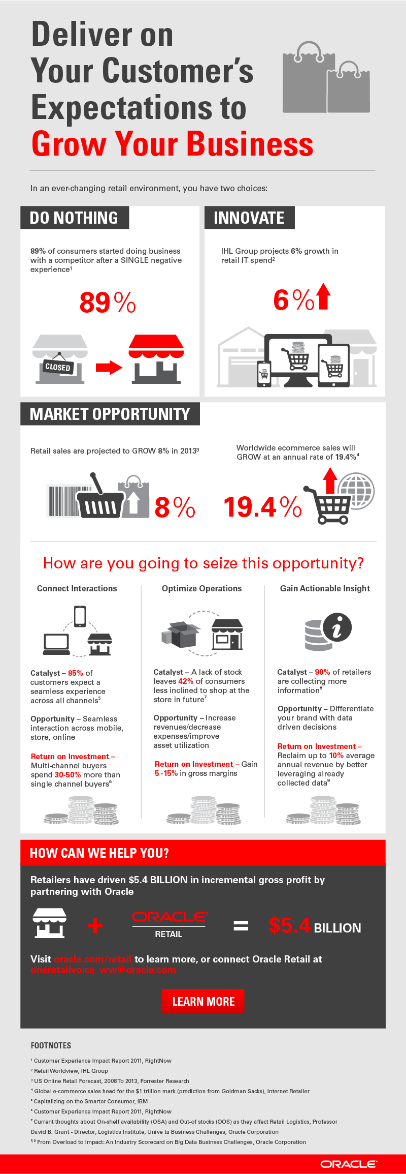 19975-Oracle-Retail-experience-Infographic-V06-MM.png