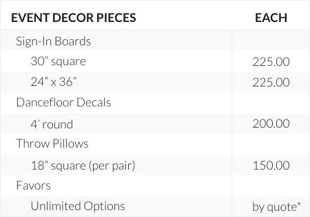 decor-pricelist