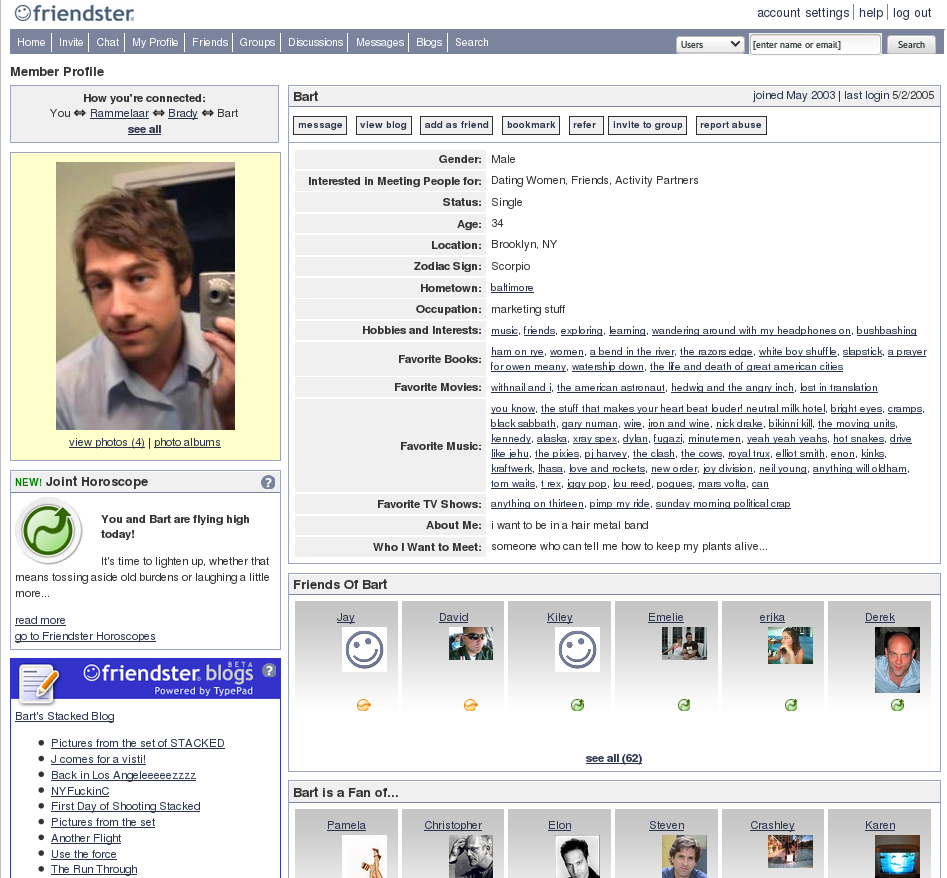 Friendster was the top social media network