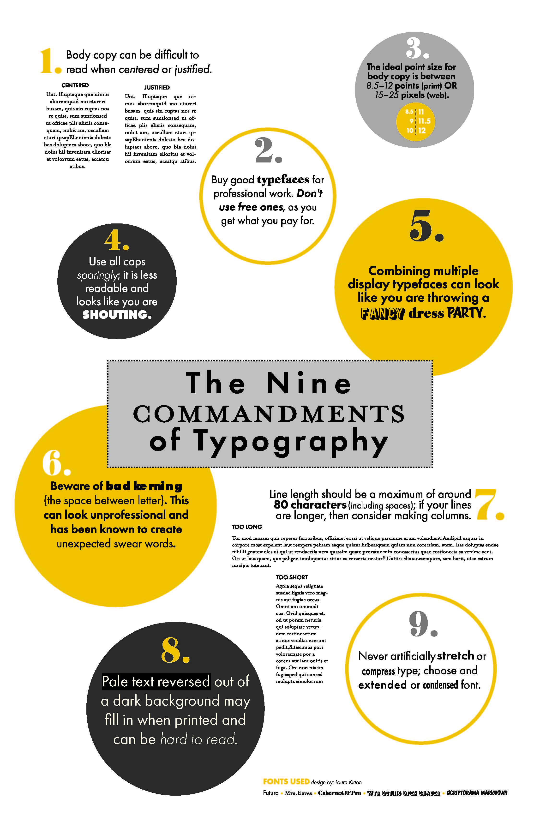 Kirton_TypographyCommandments_outline2_Page_2.jpg