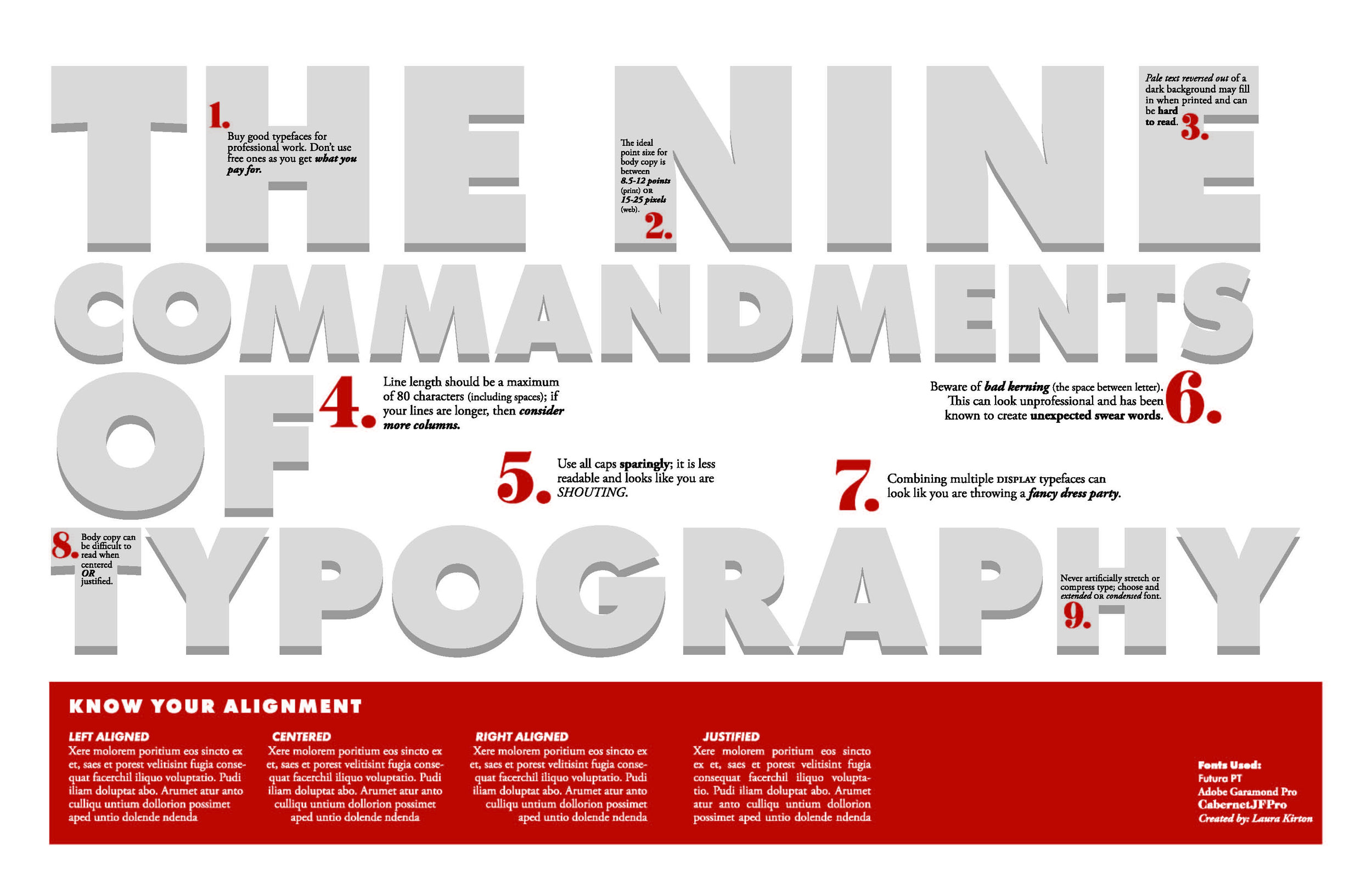 Kirton_TypographyCommandments_outline2_Page_1.jpg