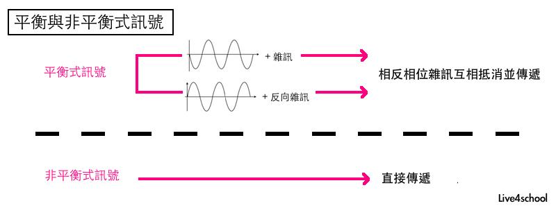 balanced signal.jpg