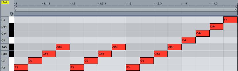 上圖為Fm 小調琶音圖示,經過DJ手法『LOOP』所得到的結果