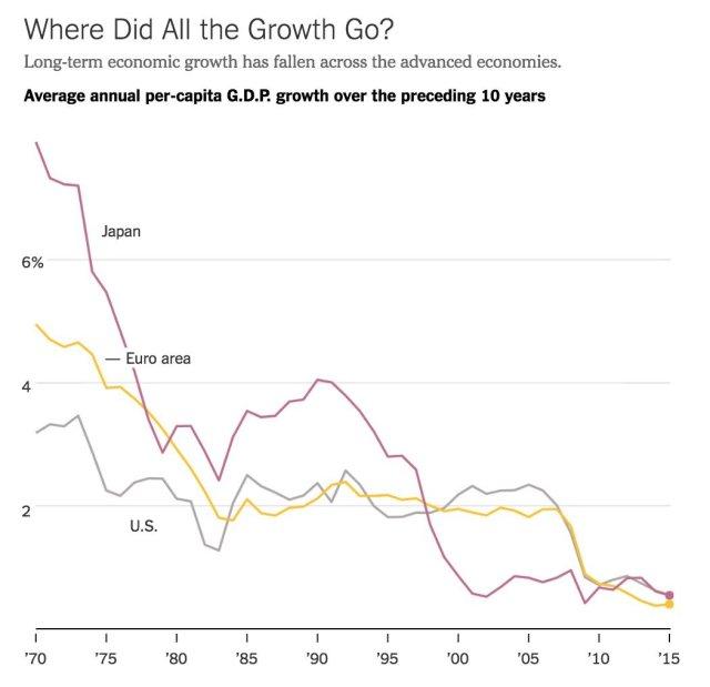 growth.jpg