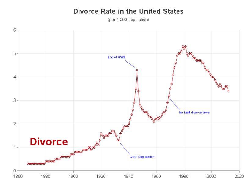 Roberts chart.PNG