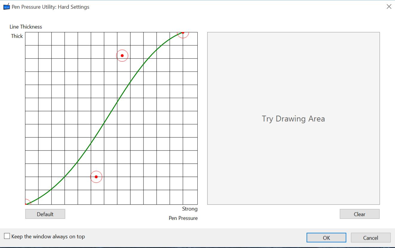 Hard pressure curve