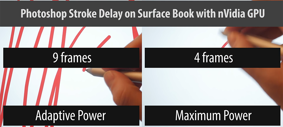 Minor tweak boosts Photoshop dGPU Surface Book performance