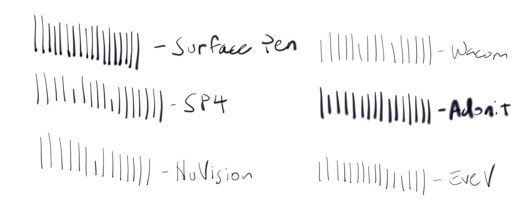 Sketchbook results.