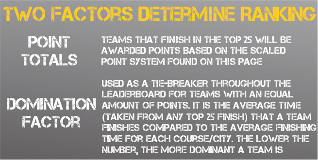 Points and Rank Description V2.png