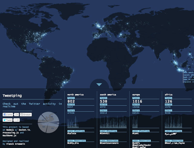 prjkt dump_5_tweetping_live tiwtter visualization.jpeg