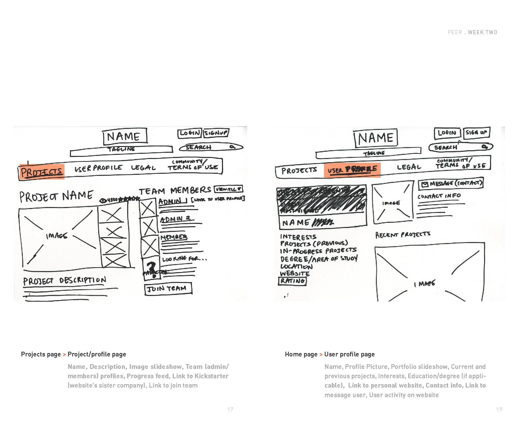 PEER-Process_Page_14.jpg