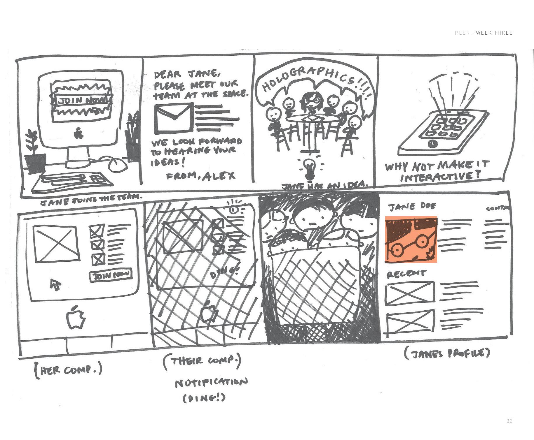 PEER-Process_Page_21.jpg