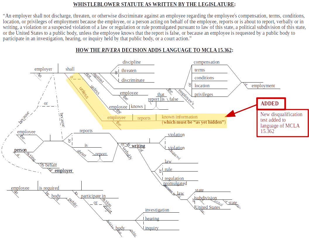Pabst Article WPA Chart Highlighted.png
