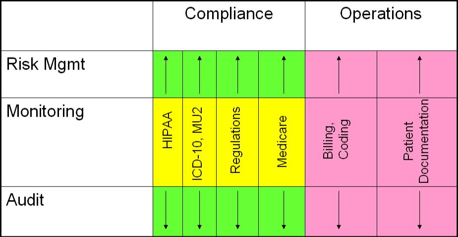 Sentry enterprise compliance platform.jpg
