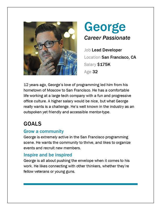 Personas-Singles-George.jpg