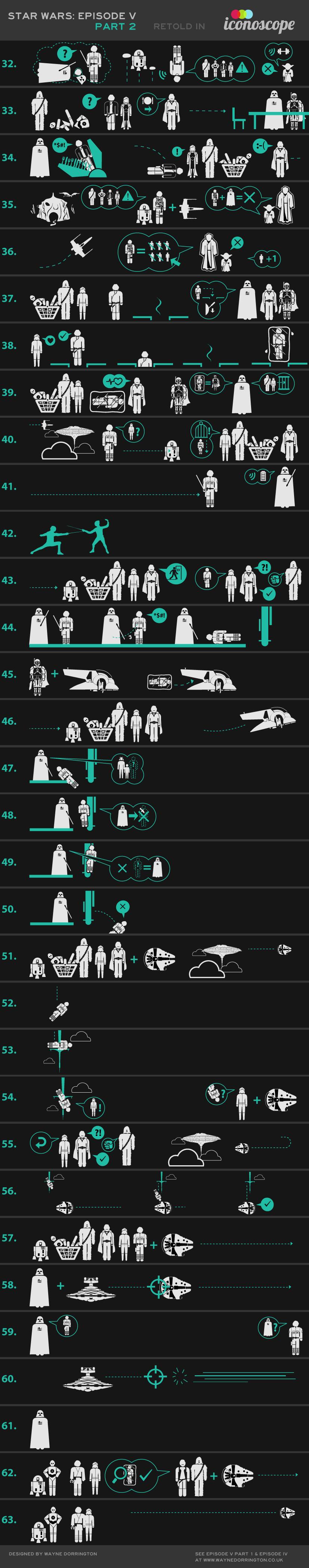 Star Wars Episode IV, V & VI Retold in Iconoscope