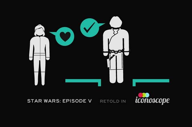 Starwars in Iconoscope