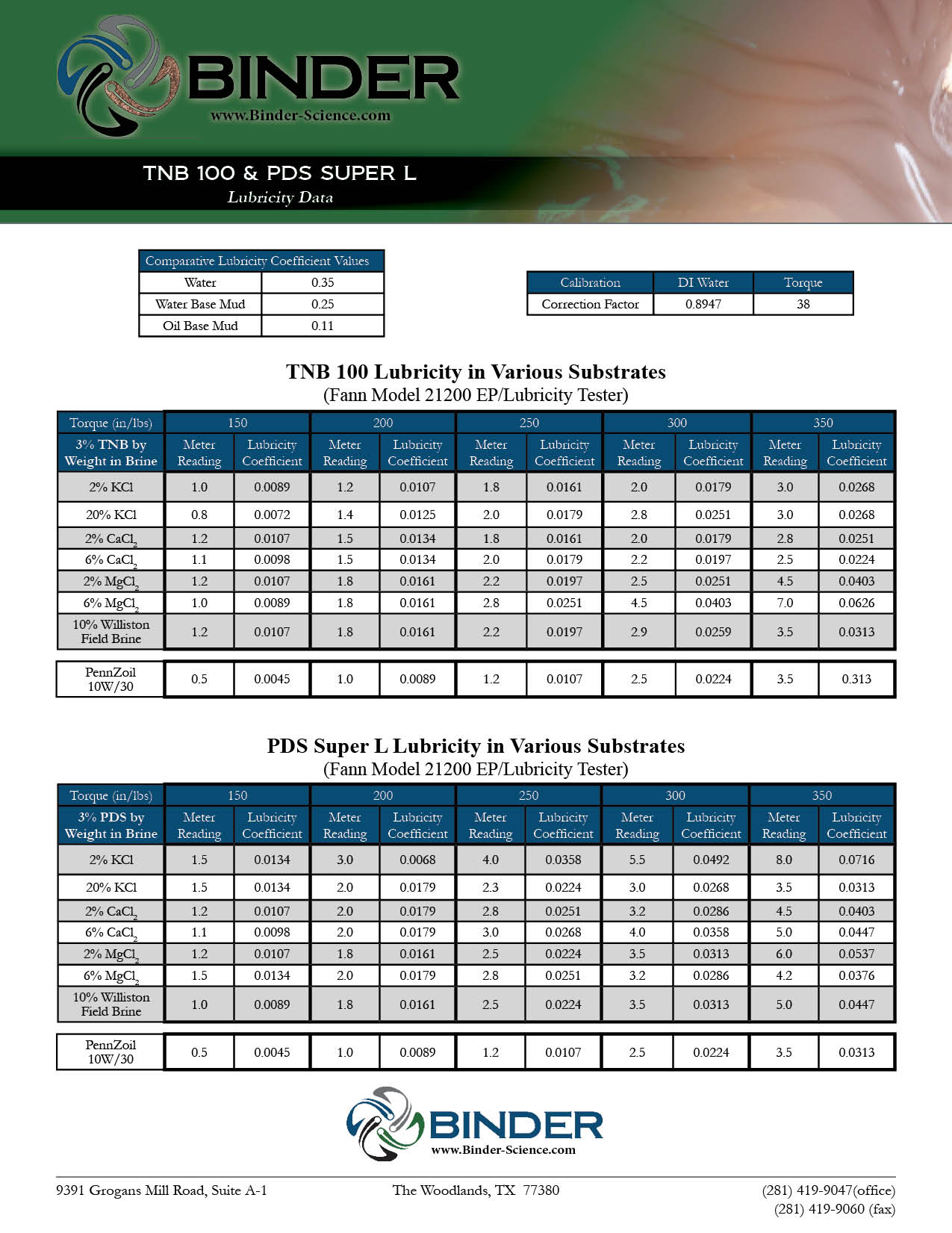 PDS Super L & TNB 100Data
