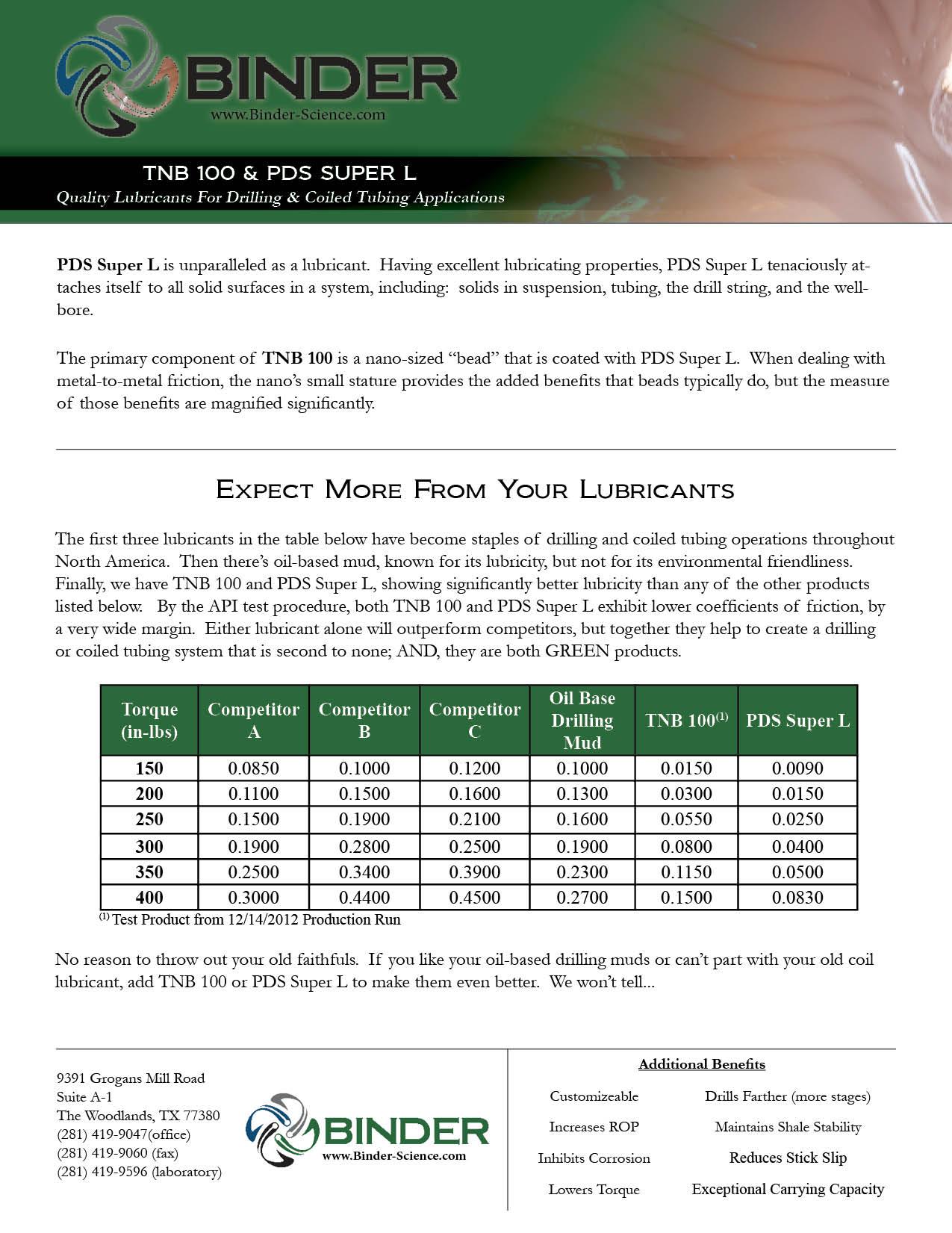 Binder Lubricant Intro