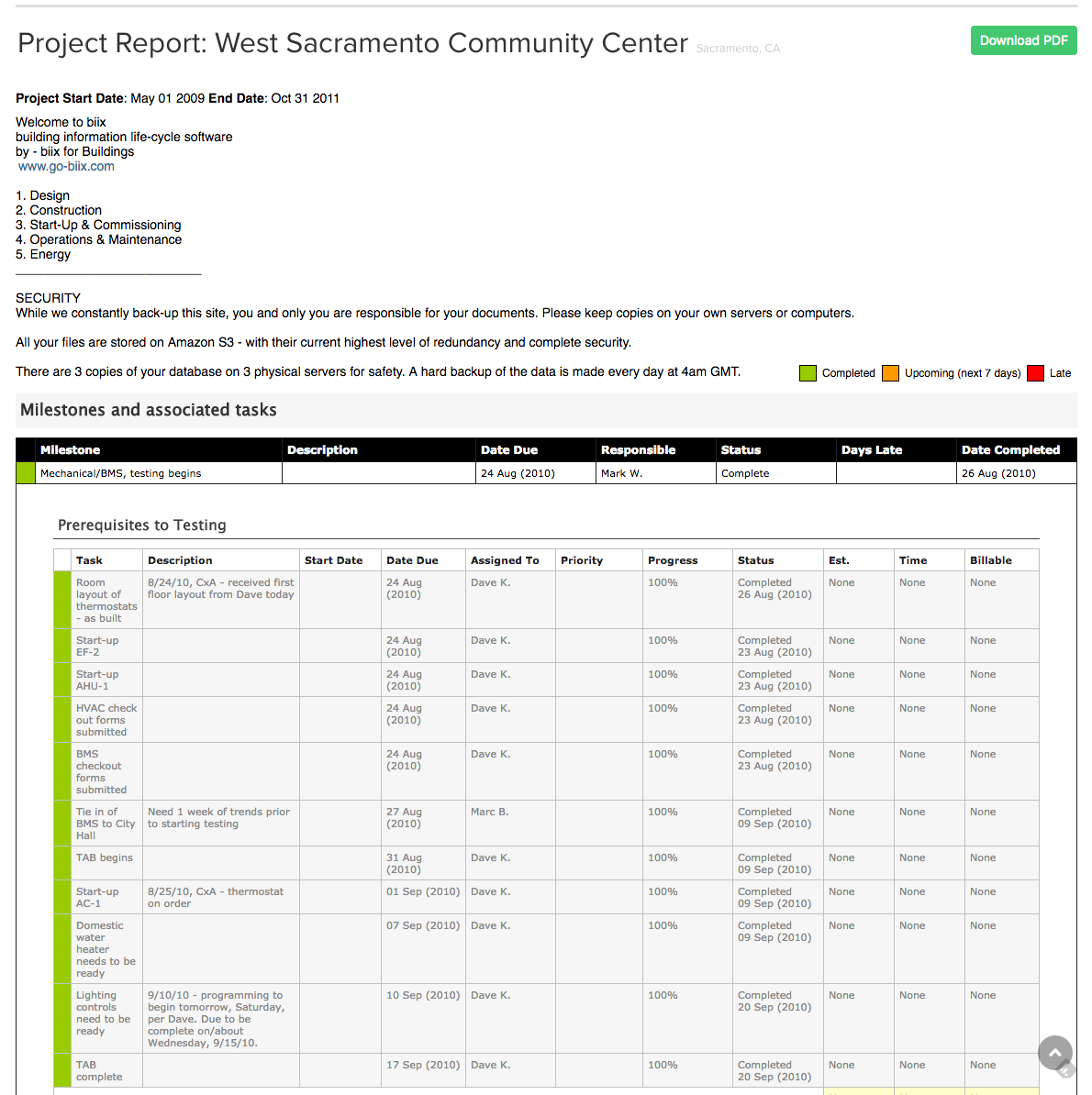 Issues can be set to automatically use color coding to indicate Complete/Due/Past Due indicators. Issues can be exported to CSV/Excel. Convert the site-produced report (shown above) to PDF with a simple click (see green button).