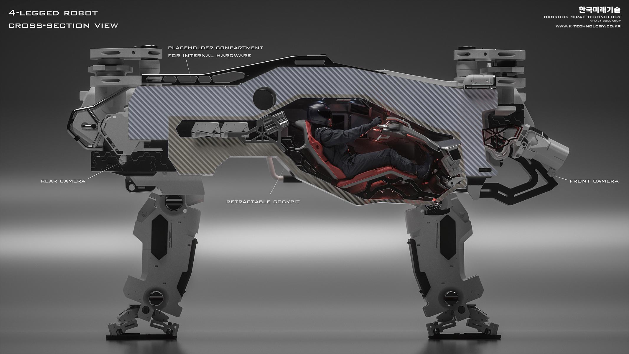 03_KFT_4LeggedRobot_Cross-SectionView_02.jpg
