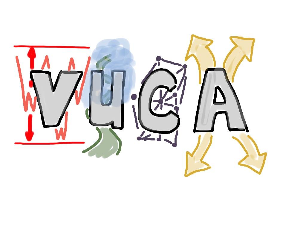 VUCA.jpg
