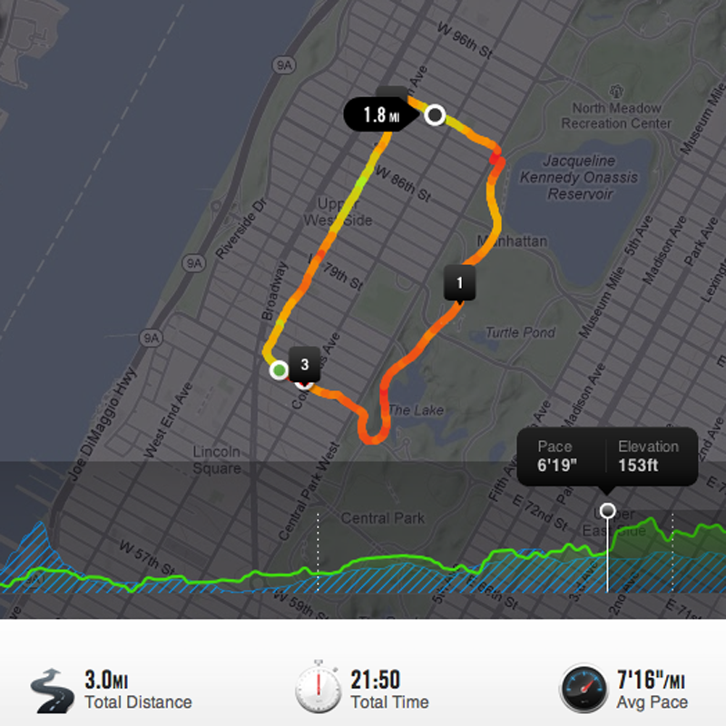 Quick tempo run from West NYC into the Central Park loop, across 91st and down Amsterdam.