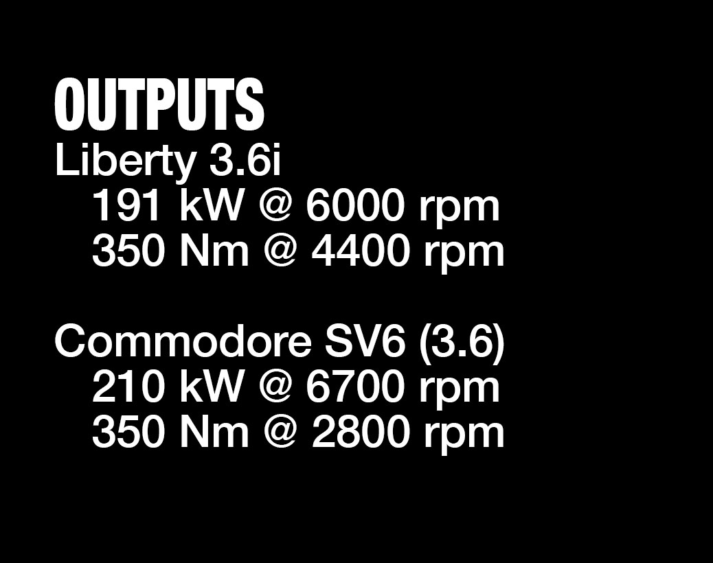Engine outputs v commodore.jpg