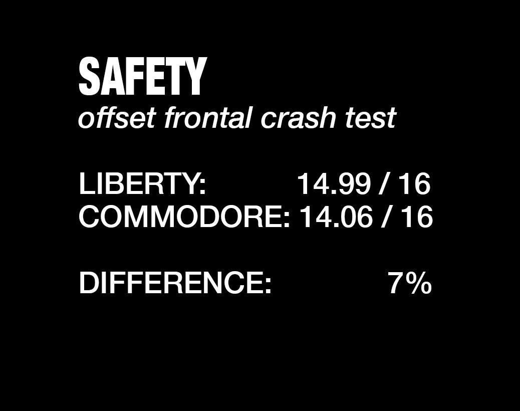 Safety V Commodore.jpg