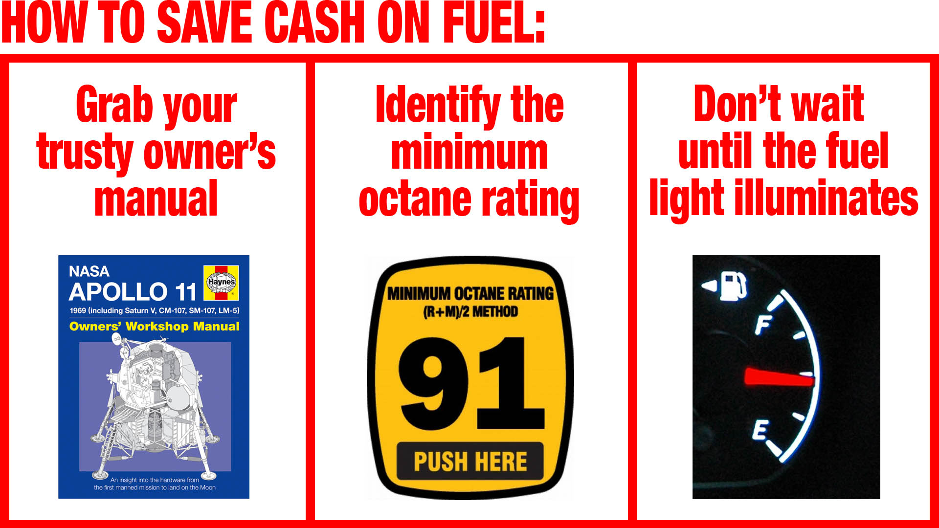 Above :  The simple, three-step plan for minimising fuel costs (click to enlarge)