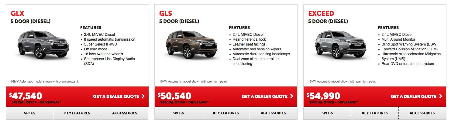 Mitsubishi Pajero Sport Review & Road Test