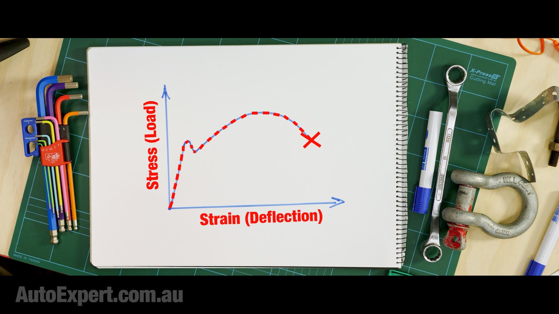 Steels 1.jpg