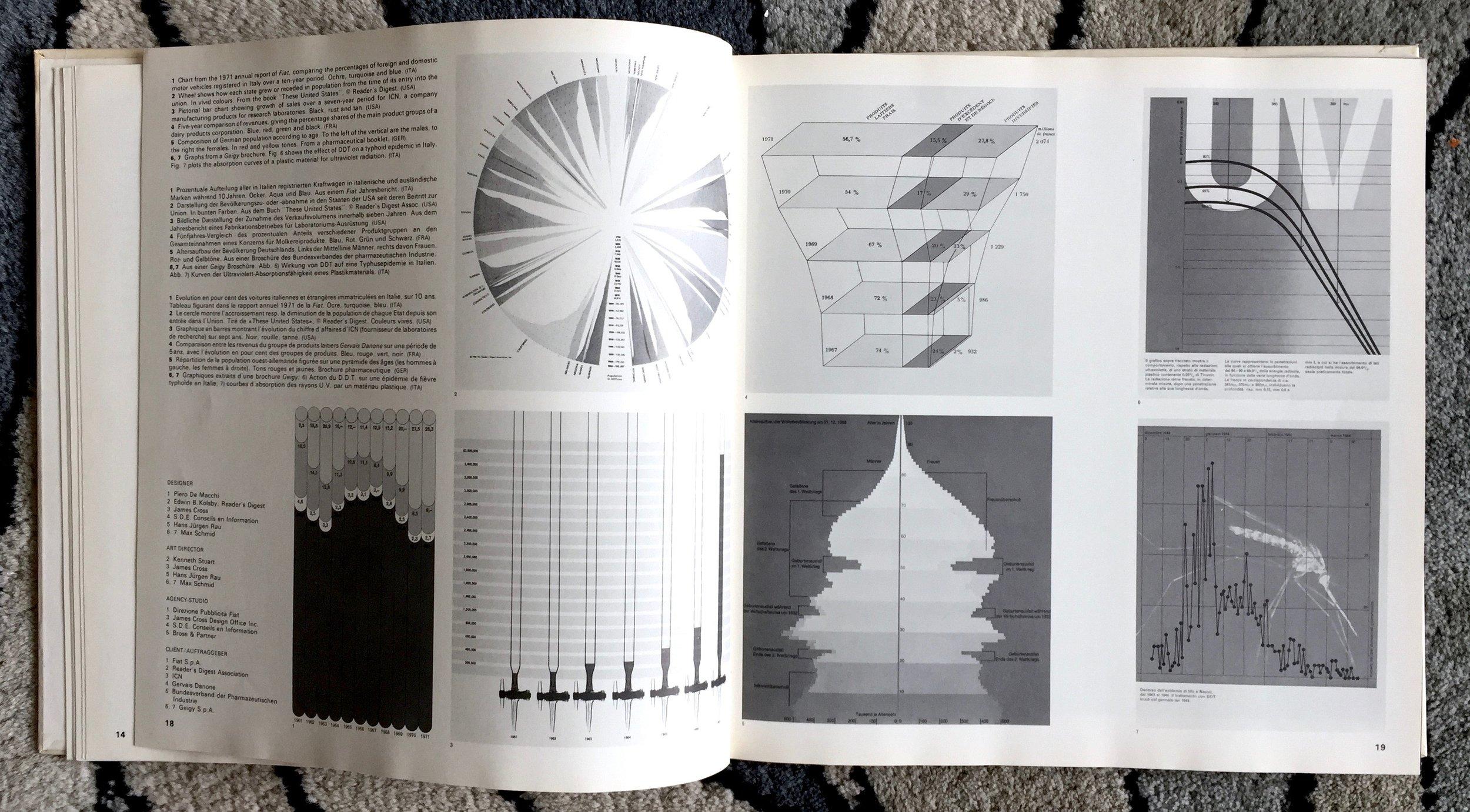 graphisdiagrams_spreads_5381.jpg