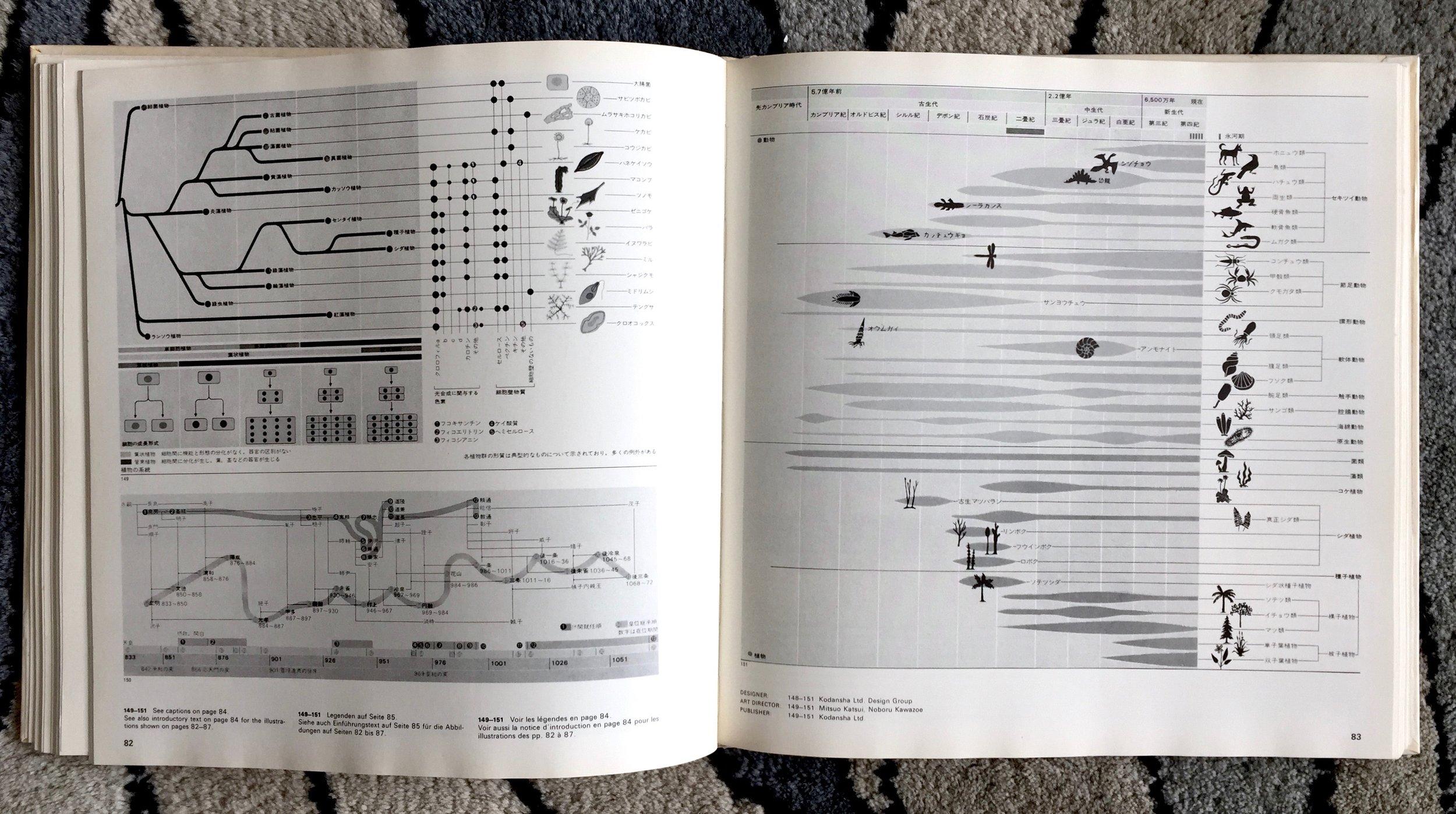 graphisdiagrams_spreads_5402.jpg