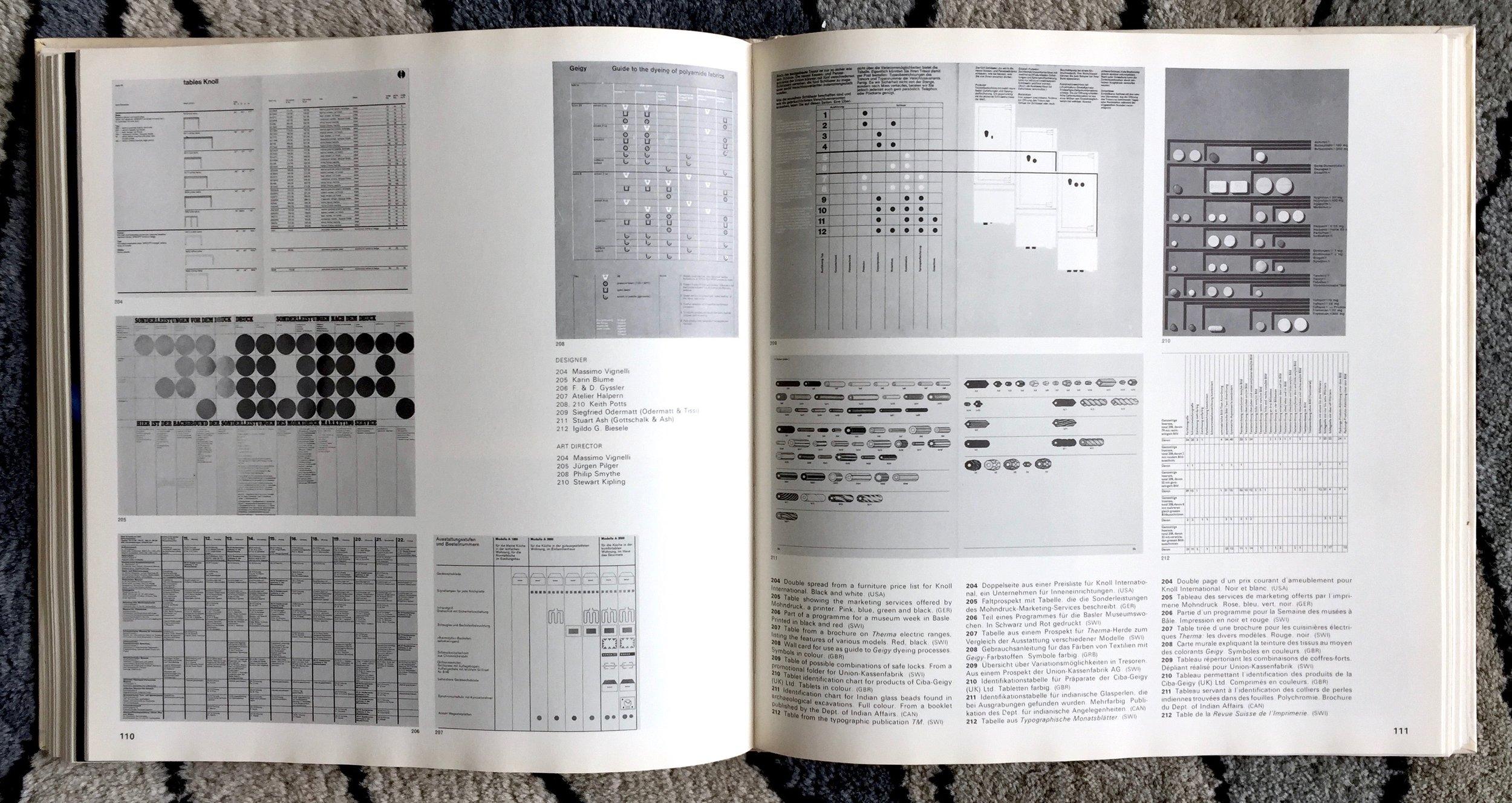 graphisdiagrams_spreads_5408.jpg
